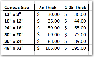 Canvas sizes and pricing